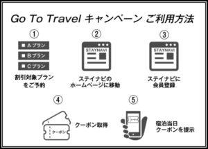 Go To Travel キャンペーン ご利用方法